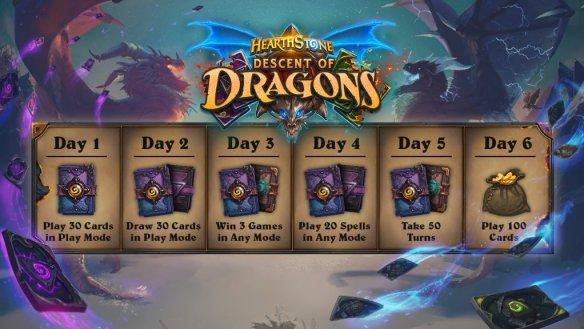 El Descenso De Los Dragones se apoderado de los mazos de HearthStone