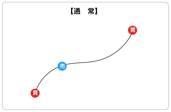 トレードイメージ1