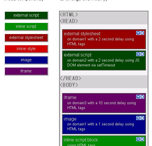 Cuzillion ブラウザのページ読込描画パフォーマンス測定ツール