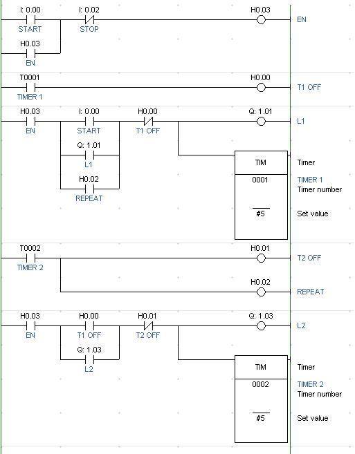 Flip Flop dengan Diagram Ladder | Akirajunto's Blog