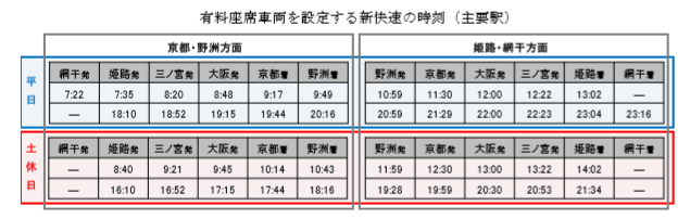 Aシート 時刻表