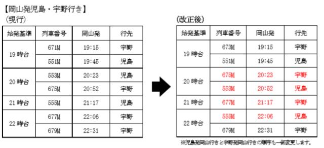 岡山駅 時刻表