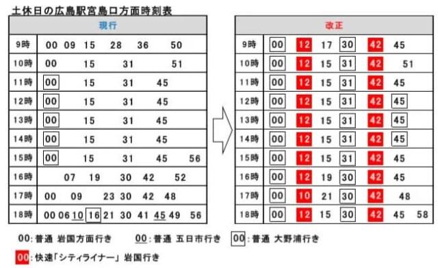 広島駅 時刻