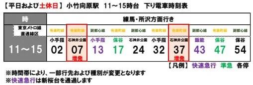 改正 西武 鉄道 ダイヤ