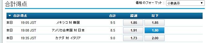 アメリカVS日本代表:WBSCプレミア12