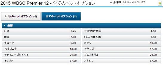 WBSCプレミア12:日本&韓国のオッズは