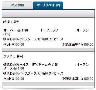 横浜DeNA対阪神の予想:ウィリアムヒル