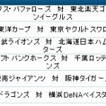 横浜DeNA対中日ドラゴンズのオッズ:ウィリアムヒル