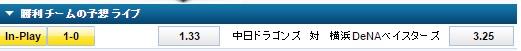 横浜DeNA対中日ドラゴンズライブベッティング:ウィリアムヒル