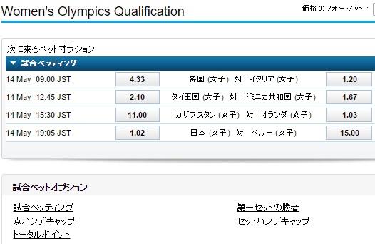 女子バレーオリンピック予選:14日のオッズ:ウィリアムヒル