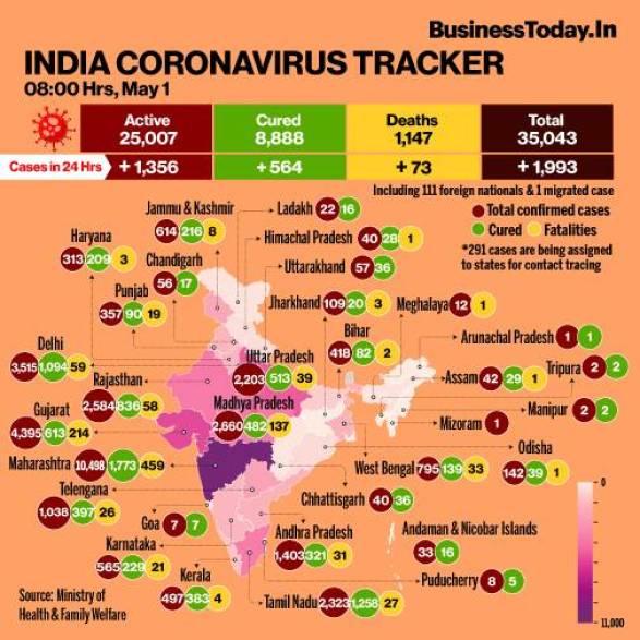 India Coronavirus Tracker