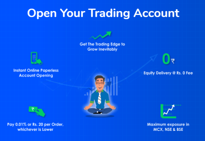 aliceblue demat and trading account