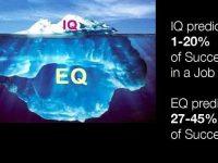 Lakši put do uspjeha: Emocionalna inteligencija