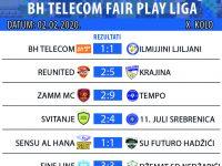 BH Telecom Fair Play liga: Nakon deset kola sedam ekipa ide u razigravanje