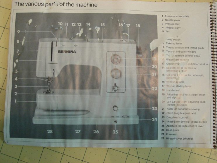 Inside the manual