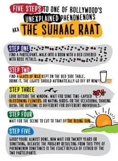 11---Five-Steps-to-a-Suhaag-Raat