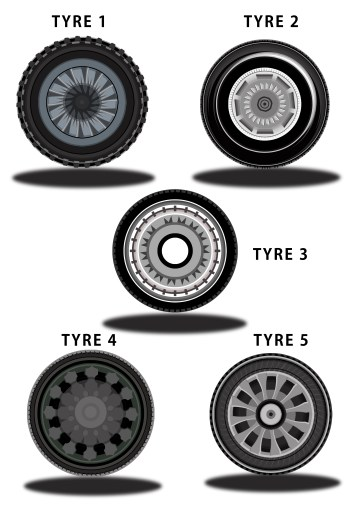 Wheels with shapes