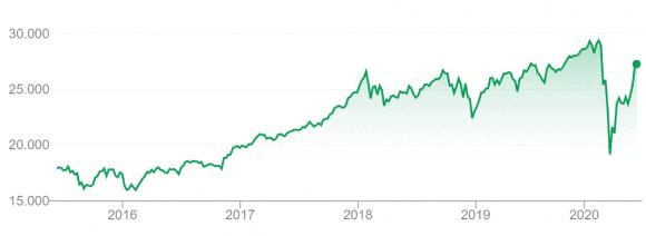 Dow_Jones_stock_market_crash