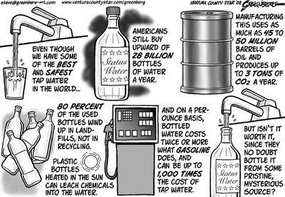 bottle_water_vs_tap_water