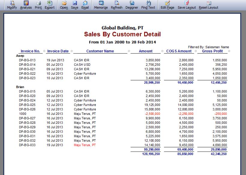 Laporan Penjualan Per Sales di ACCURATE