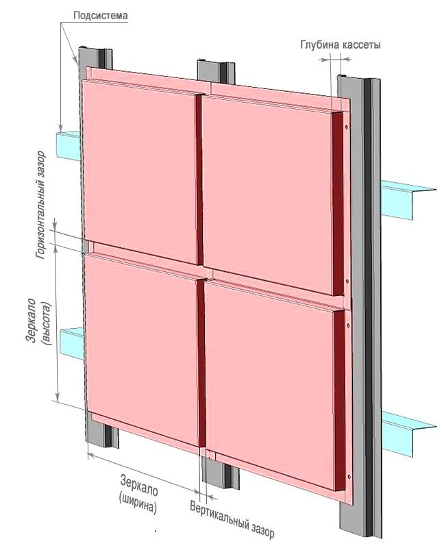 металлокассеты размеры