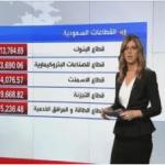 خسائر حادة تجتاح سوق السعودية والمؤشر دون 6000 نقطة