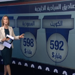 إلى أين تتجه الاستثمارات السيادية الخليجية؟-فيديو