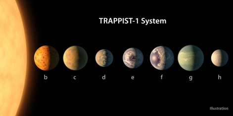 This artist's concept shows what the TRAPPIST-1 planetary system may look like, based on available data about the planets' diameters, masses and distances from the host star. (NASA/JPL-Caltech/R. Hurt-IPAC)