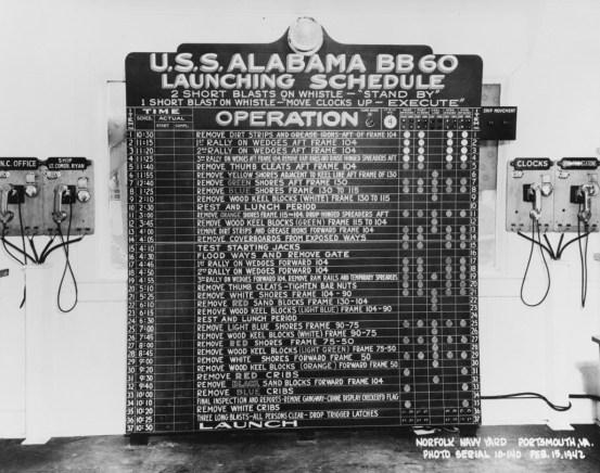 USS Alabama (BB-60) launching schedule, Norfolk Navy Yard, Portsmouth, Virginia, Feb. 15, 1942.
