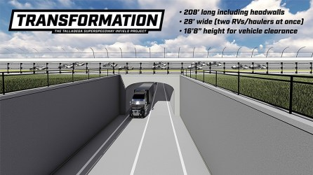 A rendering shows the Turn 3 Oversized Vehicle Tunnel at Talladega Superspeedway that will be part of the track's Transformation Infield Project. (Talladega Superspeedway)