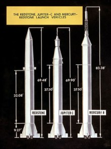 A NASA chart comparing the Redstone, Jupiter C and Mercury R rockets developed by Wernher von Braun's Ordnance Guided Missile Center (later Army Ballistic Missile Agency) at Redstone Arsenal in Huntsville during the 1950s. (From Encyclopedia of Alabama, NASA)