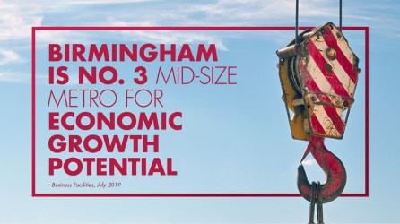 Business Facilities magazine cited Birmingham as one of the top cities of its size for economic growth potential. (BBA)
