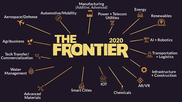 Birmingham to host Frontier Conference 2020