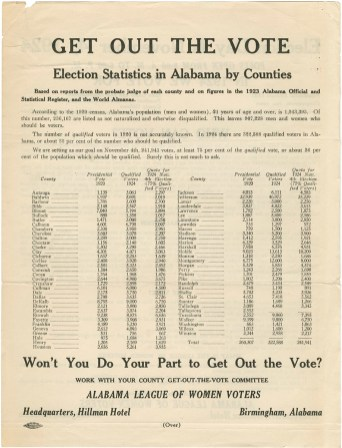Flier from the Alabama League of Women Voters, encouraging citizens to vote on November 4, 1924. It explains who is eligible to vote and gives reasons for participating in the election. (Alabama Department of Archives and History)
