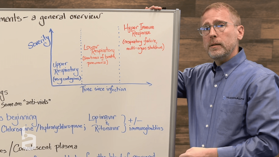 HudsonAlpha COVID-19 series: COVID-19 treatments overview