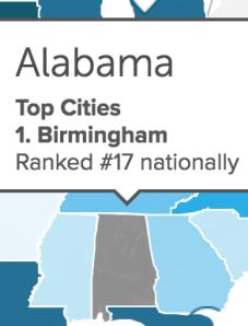 Alabama Investments