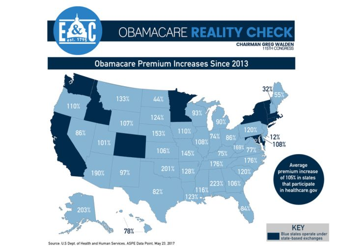 HHS_2013_2017Premiums
