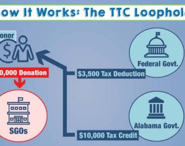 TTC loophole