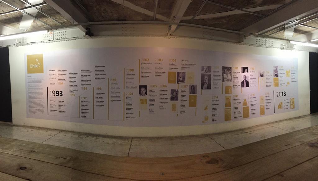 25 años de los Premios Literarios y homenajes a Huidobro marcan agenda de Chile en FIL  Guadalajara