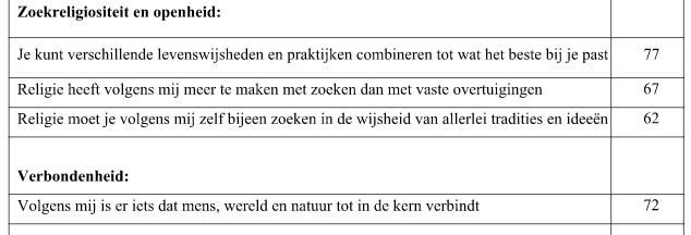 god in nederland spiritualiteit