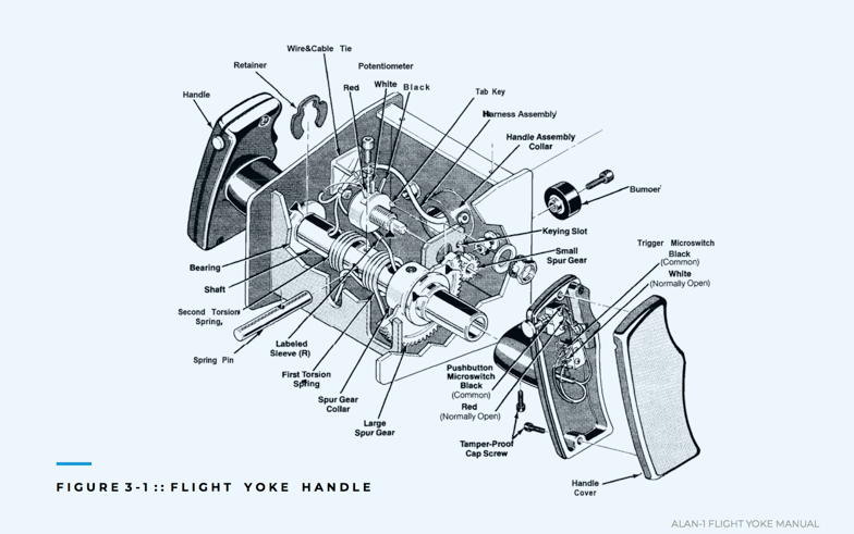 Atari Star Wars Flight Yoke handle schematic