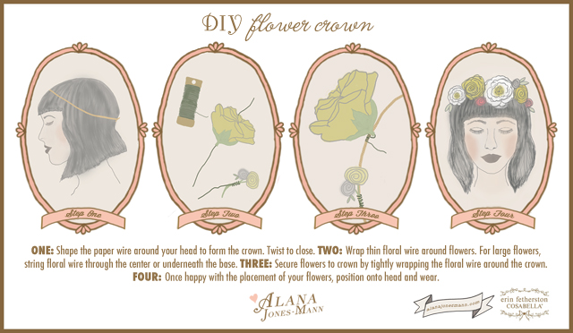 DIY Crown Layout_Illustrated