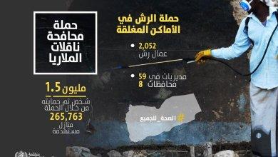 Photo of الصحة العالمية : 18مليون يمني معرضون للإصابة بالملاريا