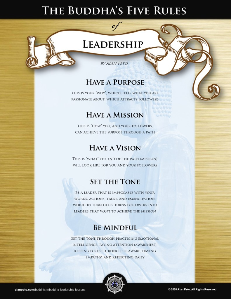 Leadership Lessons of the Buddha - the Five Rules