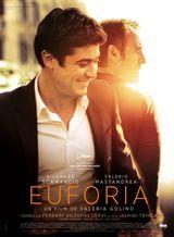 Affiche d'Euforia (2019)