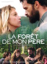 Affiche de La Forêt de mon père (2020)