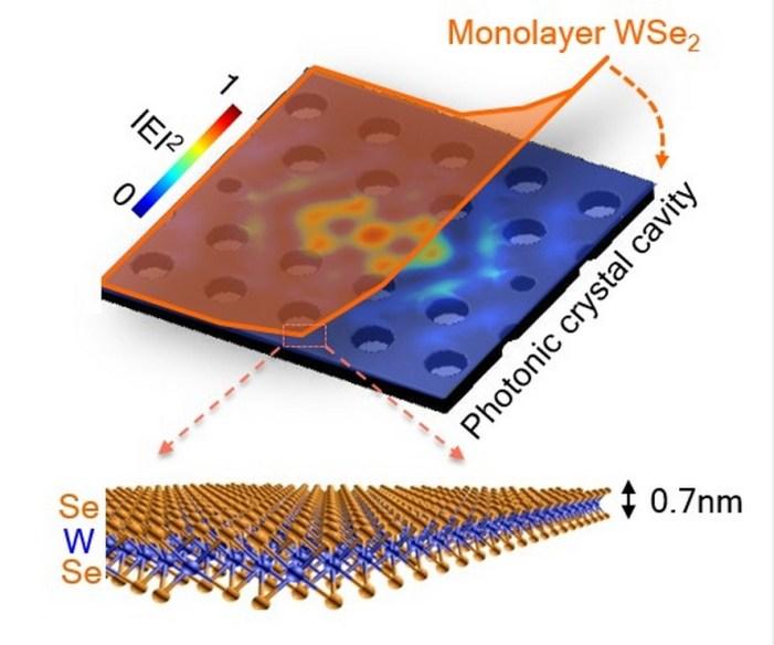 UW Scientists Build a Nanolaser Using a Single Atomic Sheet
