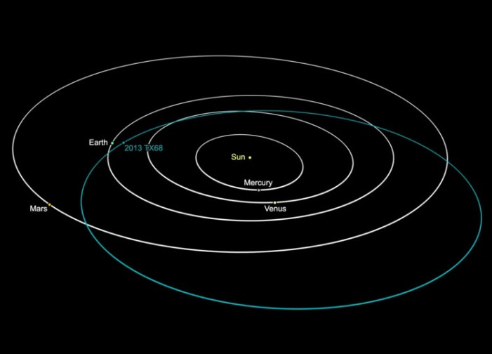 100-Foot in Diameter Asteroid to Make Close Pass Today