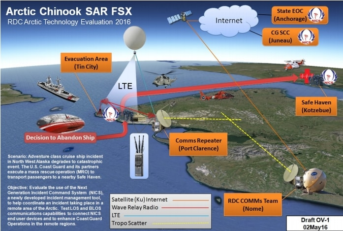 USCG to Participate with AK Command in Arctic Chinook Exercises