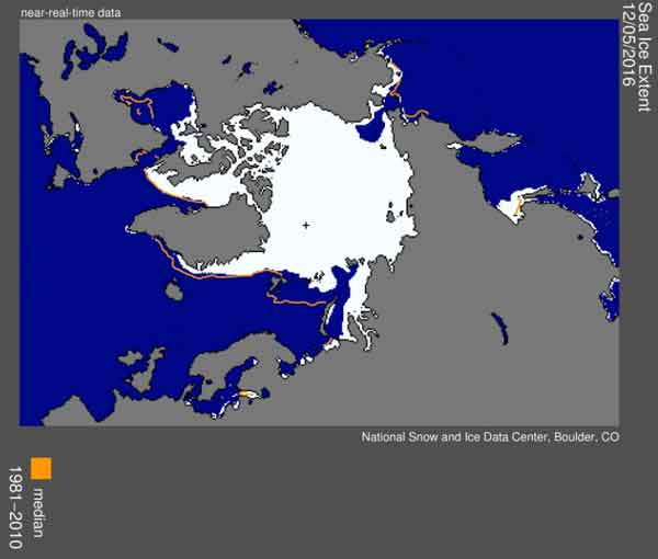 Sea Ice Hits Record Lows